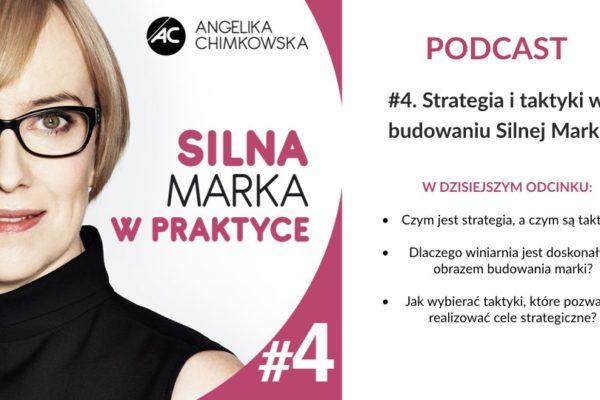Podcast Silna marka w Praktyce 4
